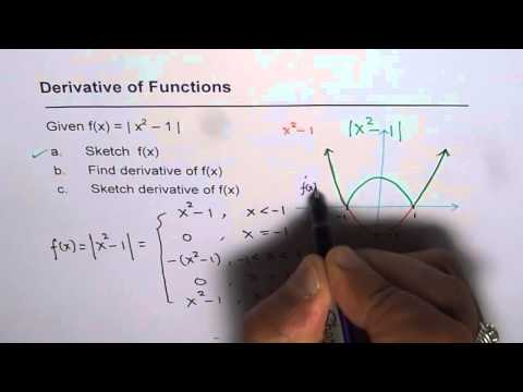 Derivative of Absolute Quadratic Function