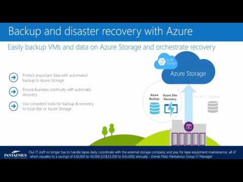 Backup and Disaster Recovery with Azure