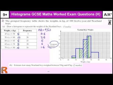 How to Histograms A/A* GCSE Higher Statistics Maths Worked Exam paper revision, practice & help