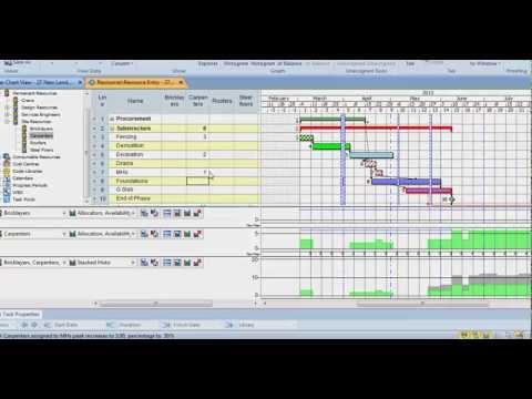 Develop accurate schedules