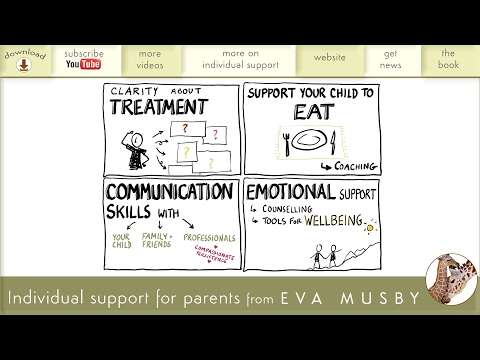 Individual support for parents of a child with an eating disorder, from Eva Musby