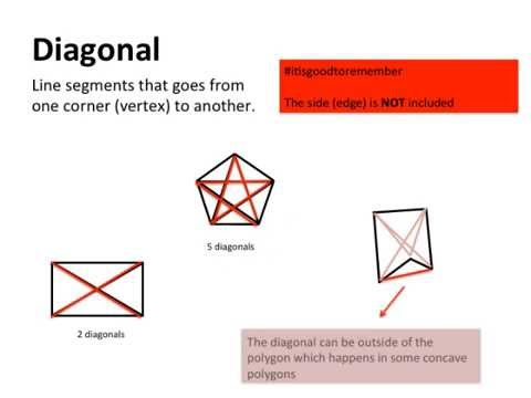 Shapes in Space PowerPoint  | Diagonal