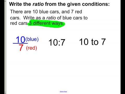 chp 6 - lesson 1 -  ratios