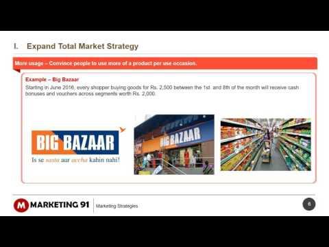 Market Leader Strategies - Leadership strategy