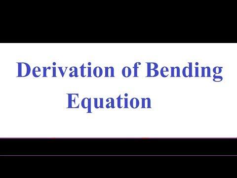 Derivation of Bending Equation SOM Tutorial