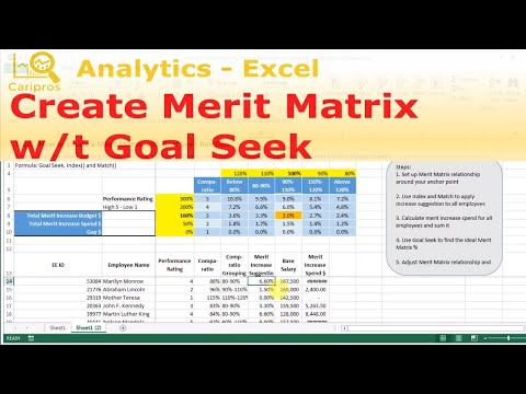 How to Create a Merit Matrix for Salary Increase with Goal Seek Function