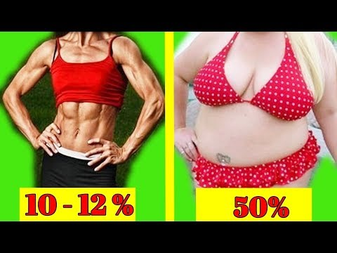 HOW TO MEASURE YOUR BODY FAT PERCENTAGE | 3 Easy Ways - Tutorial