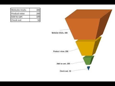 3D Funnel Chart in Excel