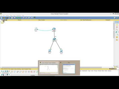 IP and Subnet mask configuration on Cisco router