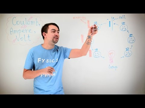 Physics - what is a coulomb, ampere, volt
