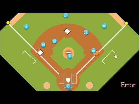 Intro to Baseball: Errors