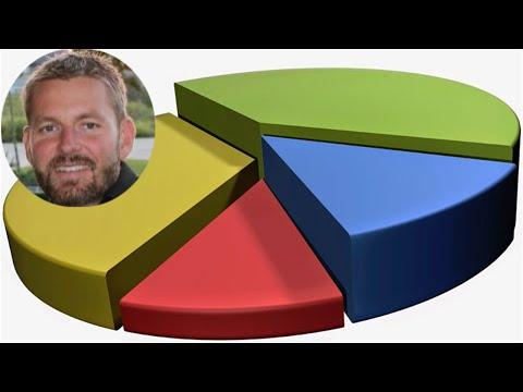 Custom SunGard Investran Reports - Investran Reporting