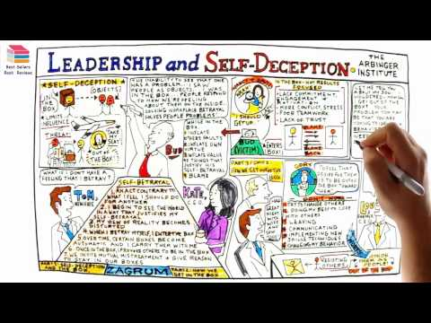 Leadership And Self Deception by The Arbinger Institue || New Book Everyday