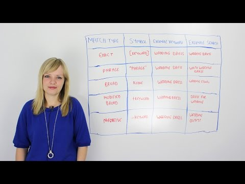 An Introduction To Keyword Match Types In Google AdWords