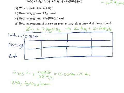 Practice Exercise p 102 Limiting Reactant Calculations with Grams