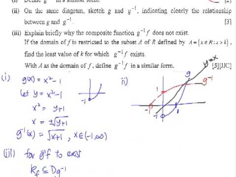 Functions - Example 3 (JJC - composite function)