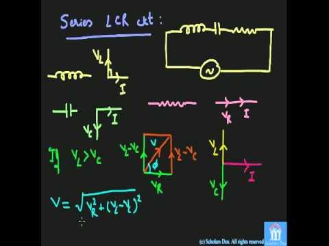 CBSE, Class XII, Physics, Alternating Curent, AC Voltage, Video 2