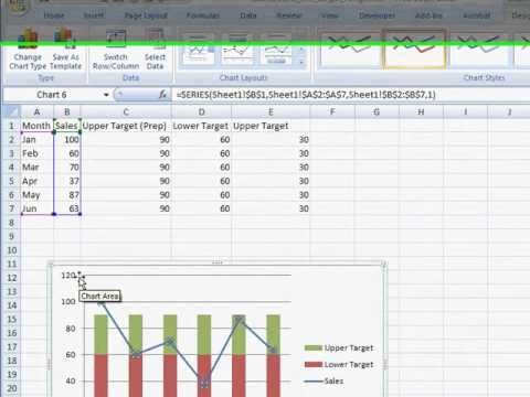 Create a Line Chart with a Target Range