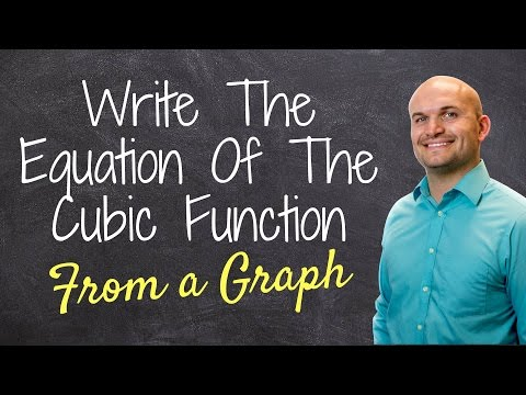 How to write the equation of a cubic function given the graph