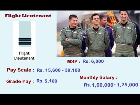 Indian Air Force Officer Ranks & Monthly Salary