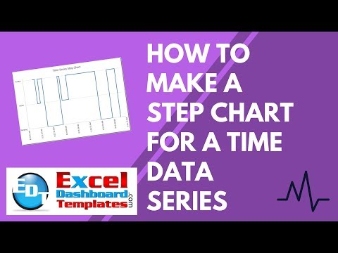 How to Make an Excel Step Chart for a Time Data Series