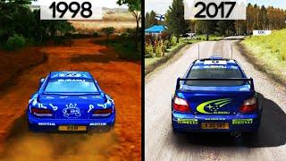 History/Evolution of DiRT (1998-2017)