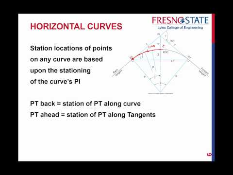 Horizontal curve Formulas