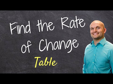 Find the rate of Change given a table