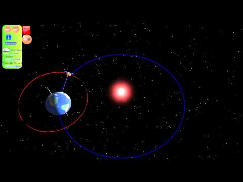 Satellite Orbit Types