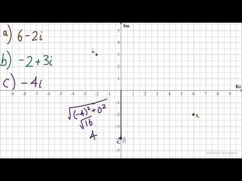 Complex Numbers in Trig Notation - Part 6 (Converting Complex to Trig Notation #3)