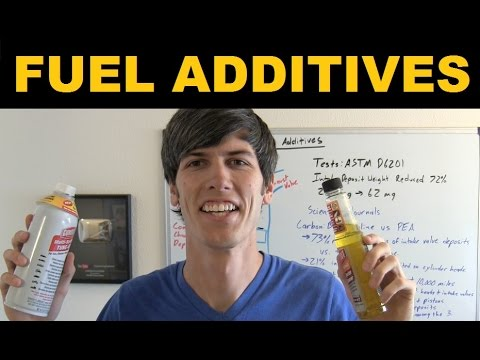 Fuel Additives & Injector Cleaner - Explained
