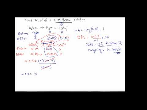ChemDoctor: Calculation pH sulfuric acid under 1M