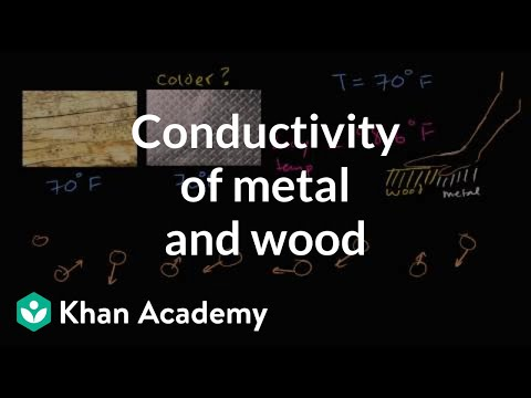 Thermal conductivity of metal and wood | Thermodynamics | Physics | Khan Academy