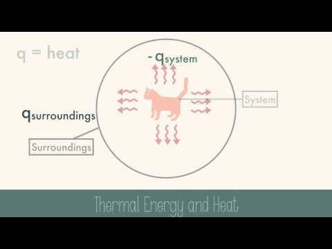 The Flow of Energy: Heat