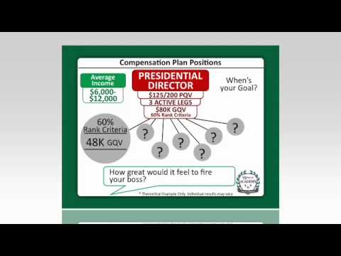 Understanding the ViSalus Ranks - Earning Income as a ViSalus Distributor