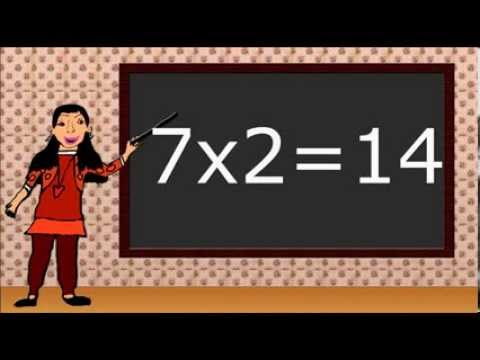 Math. Multiplying. For 2nd and 3rd grade.