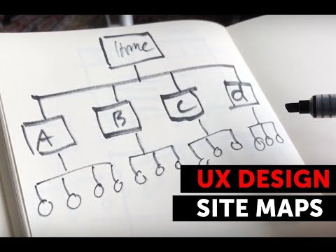 UX Design Sitemaps