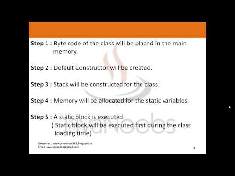 Java Basics Part 1 - Q 17 ) What happens atClass Loading Time