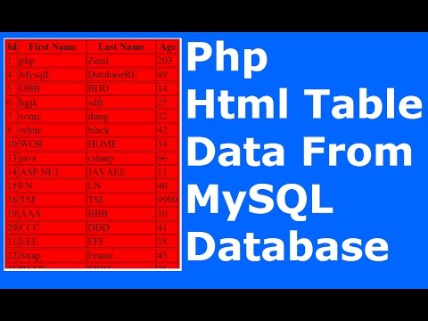 Php : How To Populate Html Table From MySQL Database Using Php [ with source code ]