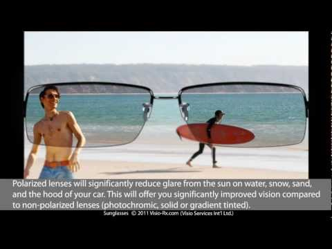 Sunglasses Eyewear: Different Types Explained. Choose Your New Sun Glasses Carefully.