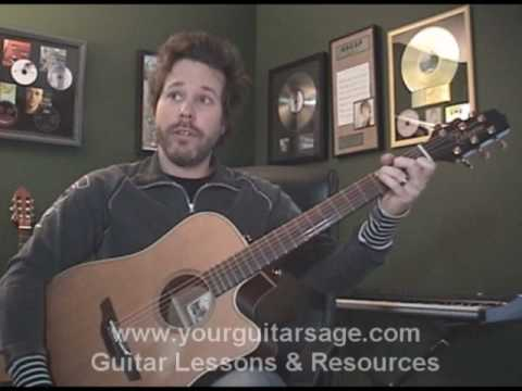Guitar Lessons - Patience by Guns and Roses - cover Beginners Acoustic songs