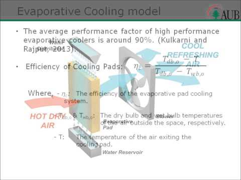 Performance Evaluation & Economic Feasibility Cooling System