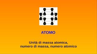 Lezioni di chimica - Atomo - 1 (unità di massa atomica, numero di massa, numero atomico)