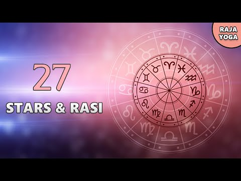 How to find your Birth Star? - Vedic Astrology Classes in Tamil Series #4