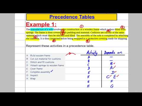 Critical Paths Analysis (1) - Precedence Tables