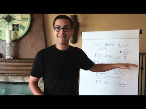 How To Wholesale Foreclosures With No Money Down