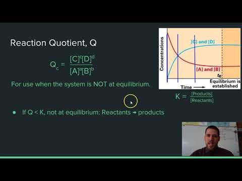 6.2 - Reaction Quotient