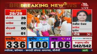 Election Results 2019 LIVE | BJP Supporters Begin Celebrations Across The Country