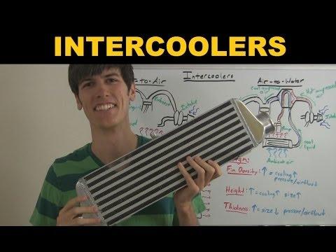 Intercooler - Explained