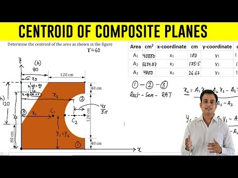 How to find Centroid of an Composite Plane | Problem 6 |